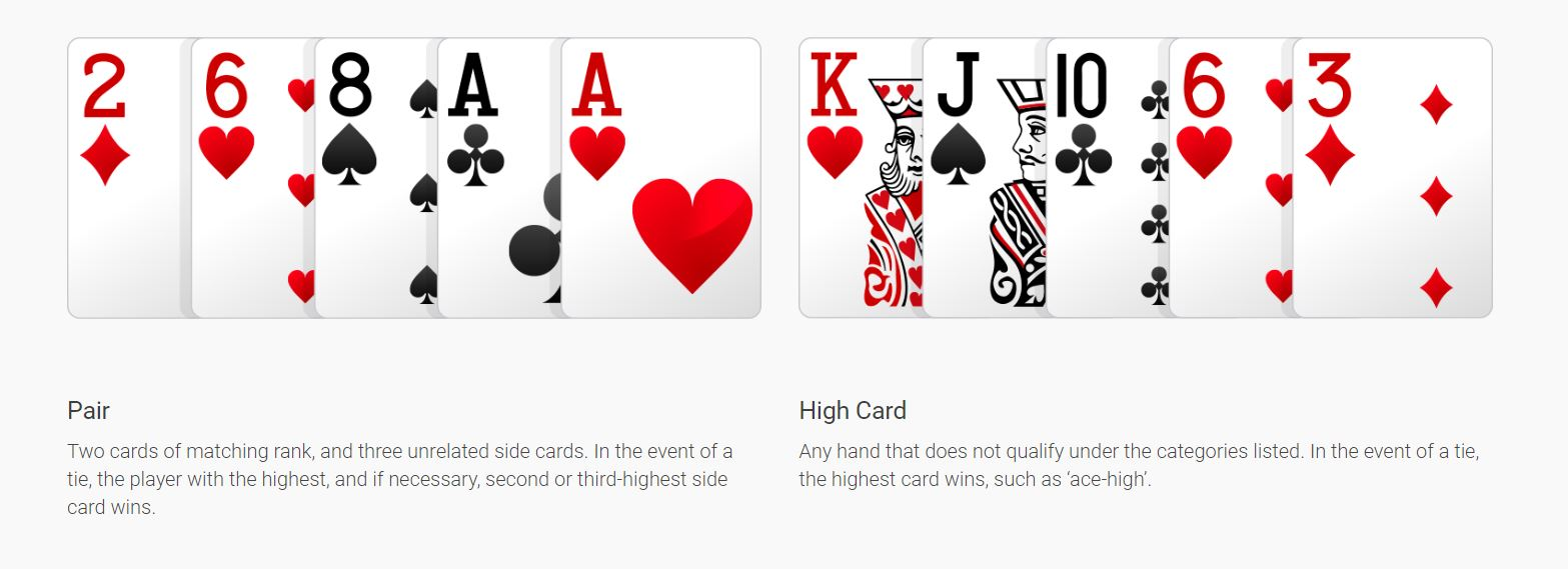 Live Poker High Card und pair