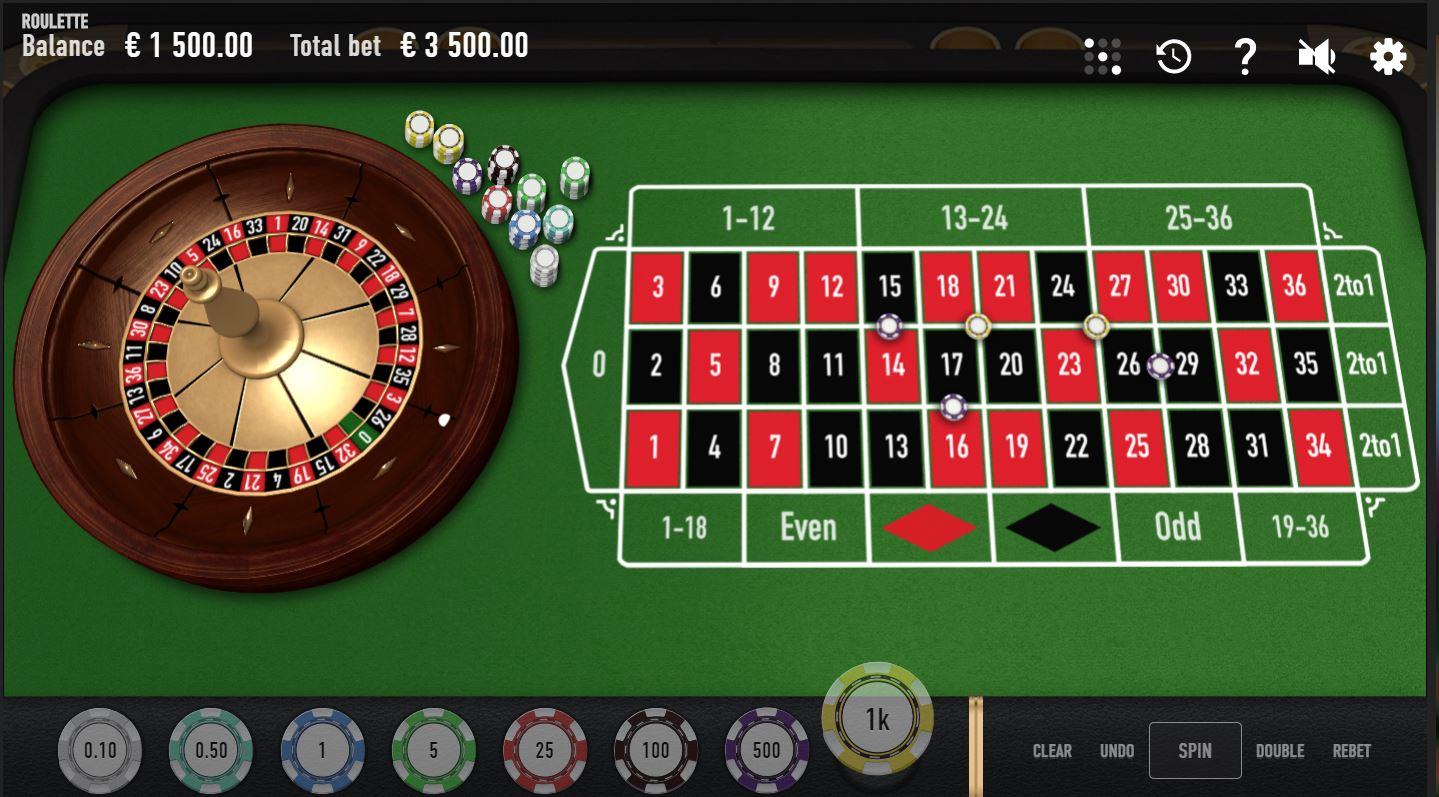 Roulette Gewinnplan
