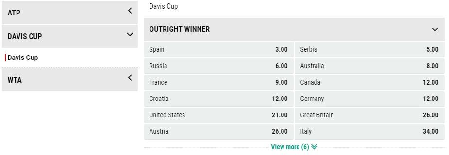 Tenniswetten Davis Cup